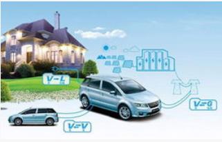 如何实现电动汽车和电网的双向互动