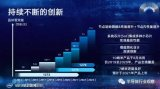 Intel 7nm对标台积电 5nm,预计会在2021年量产