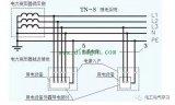 电气接地系统安全用电起着非常重要的作用如果触电会有巨大的伤害