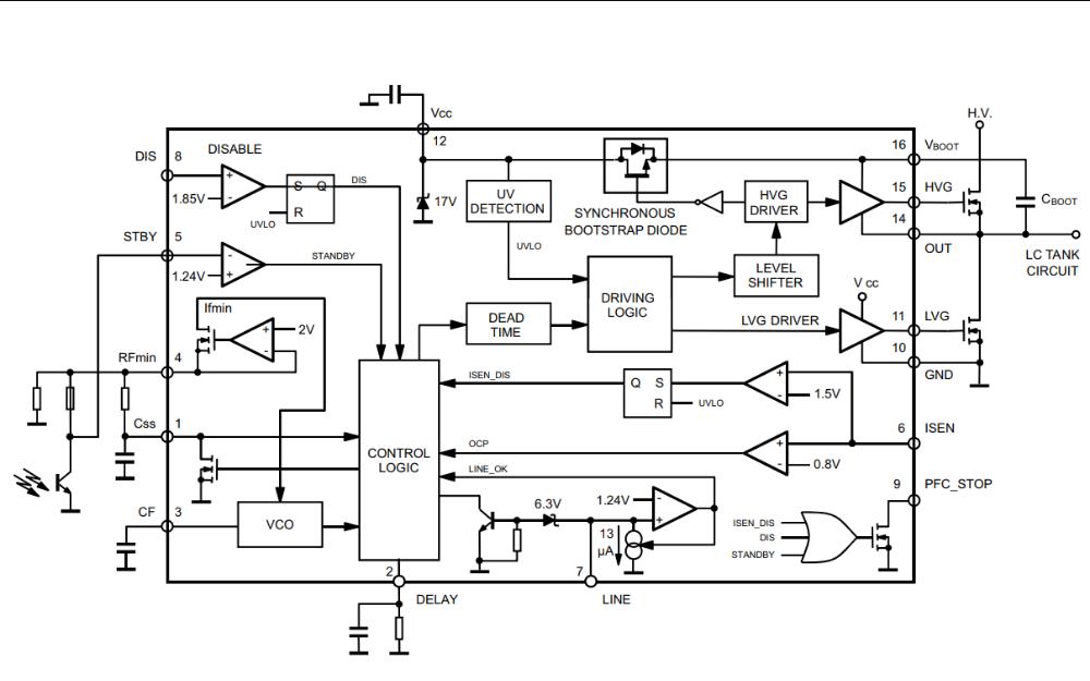 L6599A双端控制器的数据手册免费下载