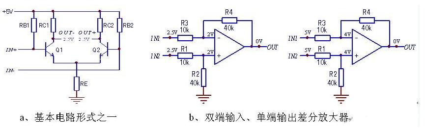 差分放大器工作原理和基本電路形式
