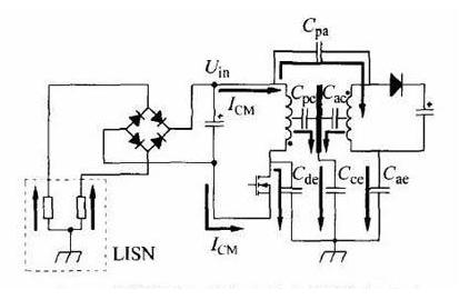 反激式开关电源电路的电磁兼容性设计