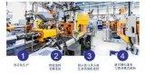 工业4.0推动下的制造业重要转变