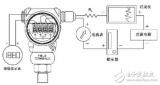 静压式液位变送器的应用及结构