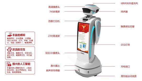 目前我国智慧党建机器人都分哪几种