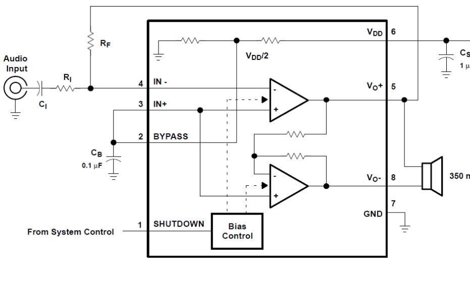 TPA301单声道音频功率放大器的数据手册免费下载