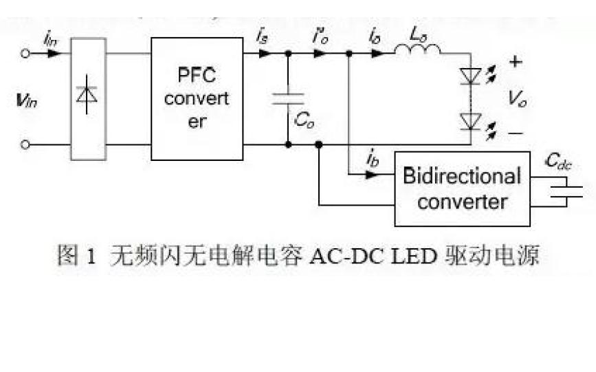 驱动电源中应该如何减小LED电流畸变的方法