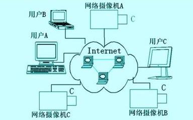 嵌入式系统之电子电路设计基础的详细资料说明