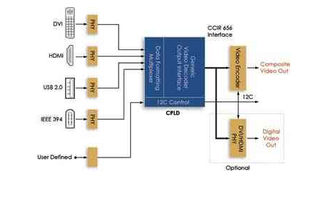 STM32以太网的PHY硬件设计资料免费下载