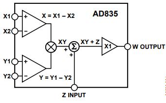 AD835模拟乘法器的数据手册免费下载的