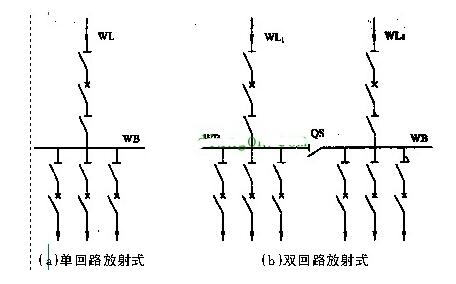 供電系統的接線方式