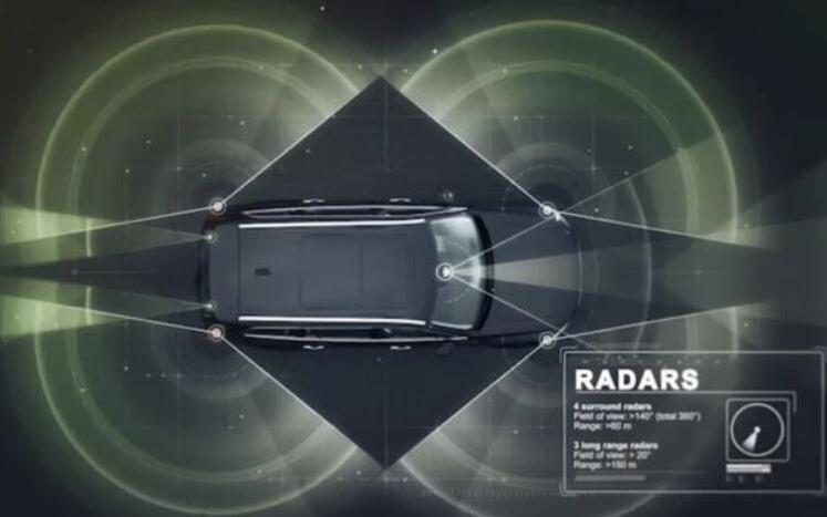 智能驾驶驱动77GHz毫米波雷达芯片市场起量 TI的哪些产品方案不容错过