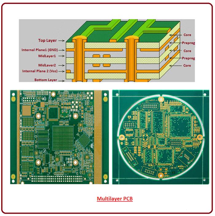 比较多层PCB制造与单层PCB