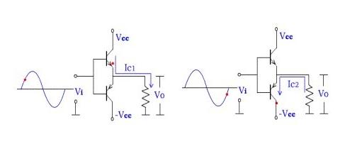 IGBT推挽式逆变电路