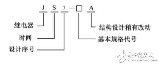 时间继电器符号是什么?时间继电器符号有什么含义?