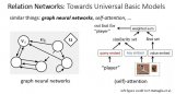 Microsoft最新研究提基于关系网络的视觉建模