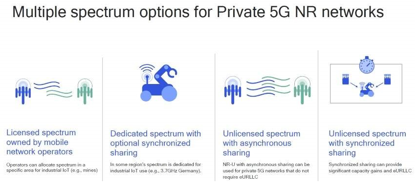 5G专用网络推动工业物联网发展