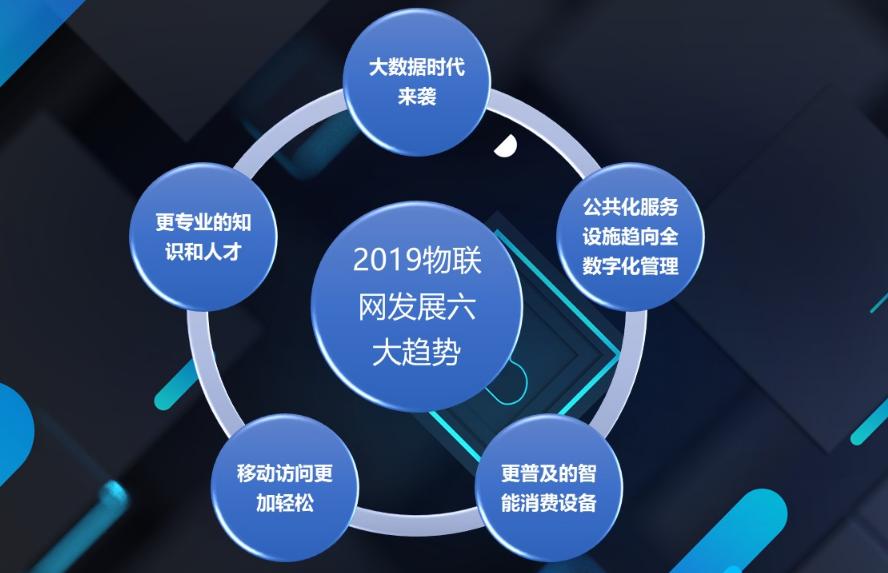 2019年物联网发展五大趋势