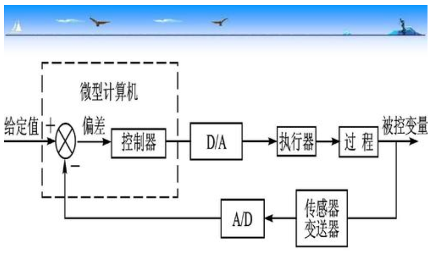 PID控制算法的C语言实现的详细教程说明