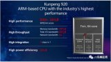 鲲鹏920处理器来了,华为泰山ARM服务器正式商用