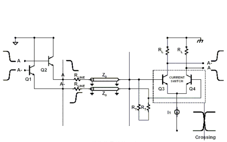 PCB设计布线的走线有哪些策略详细资料说明