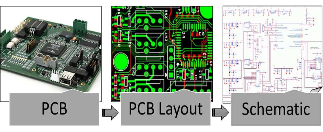 如何克隆PCB?