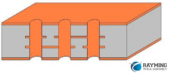 PCB电路板表面的起泡主要两个原因