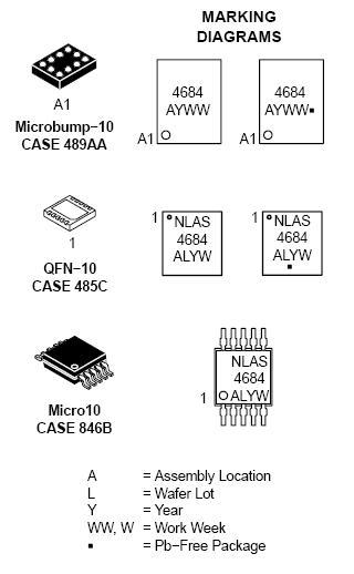 NLAS4684 模拟开关 双SPDT 0.5欧...