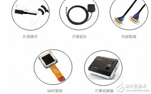 萬旭電業展示最新線材與天線產品