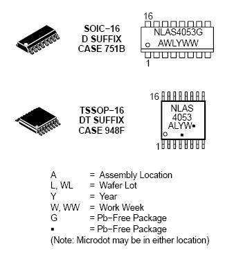 NLAS4053 模拟多路复用器/多路分解器
