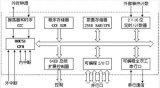 单片机的引脚图及引脚功能_单片机简易编程