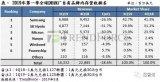 日本限制原材料出口_DRAM芯片受影響價格上漲1...