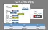 5G智能终端对材料轻量化有什么样的需求详细资料说明