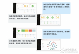 國內首款支持源碼與二進制文件的漏洞掃描工具的性能及優勢