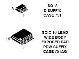 NCV8501 LDO稳压器 150 mA