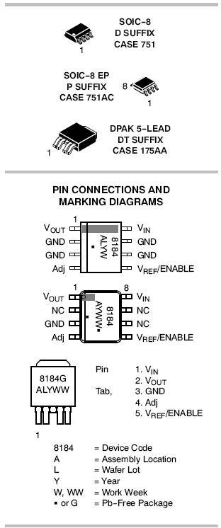 NCV8184 LDO稳压器 70 mA 低Iq