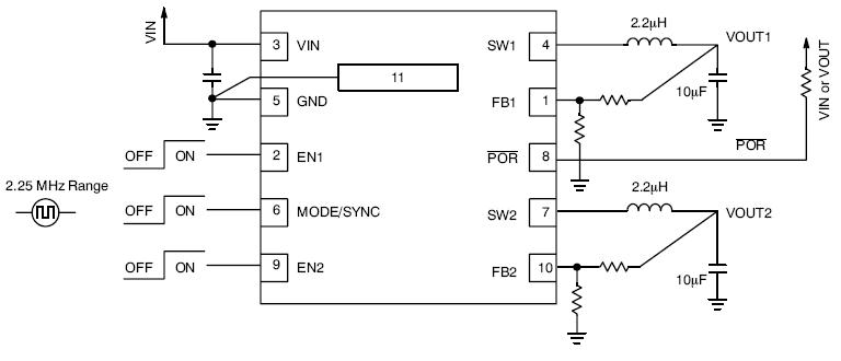 NCP1532 降壓轉換器 DC-DC 雙通道 低Iq 高效率 2.25 MHz 1.6 A.