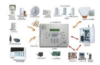 無線被動紅外報警系統技術的優劣勢及市場發展前景
