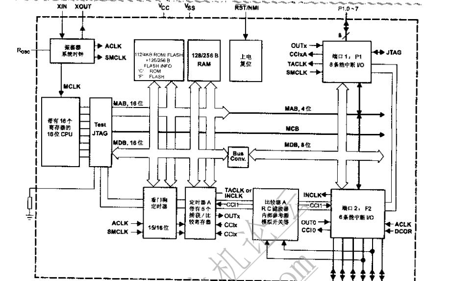 MSP430系列单片机接口技术及系统设计实例PDF电子书免费下载