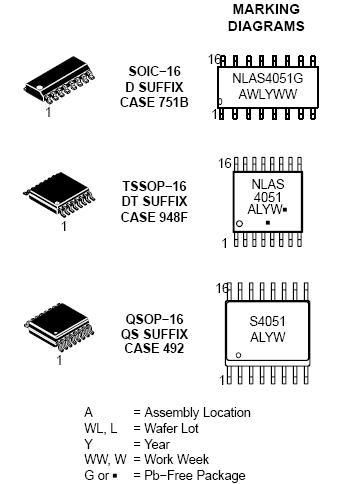 NLAS4051 模拟多路复用器/多路解复用器