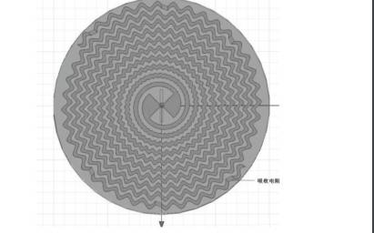 一种小型化平面螺旋天线的仿真设计详细资料说明