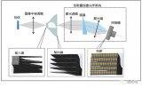 """基于光纤的TuLIPSS捕获""""快照""""高光谱图像"""