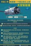 中国空间站,中国电子科技的新篇章