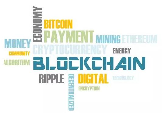 区块链技术目前已知的用途有哪些