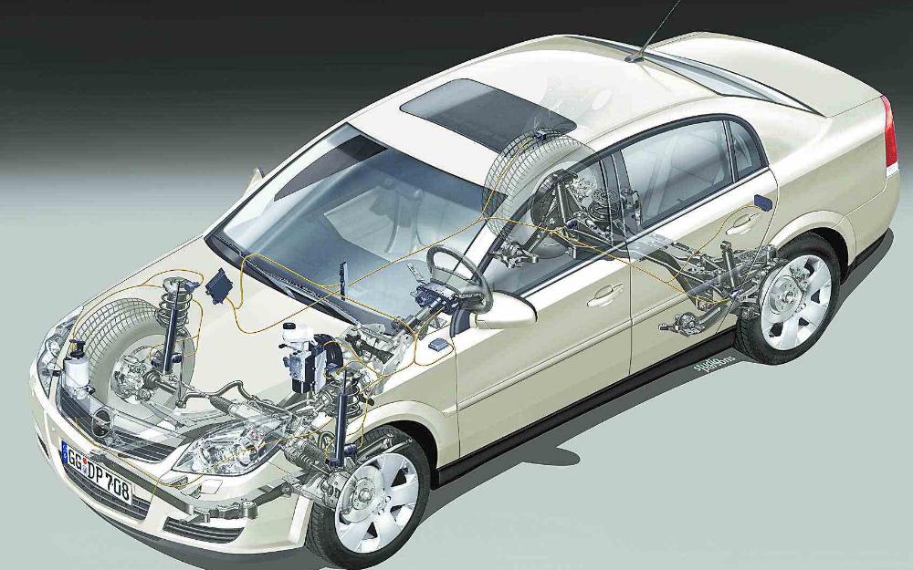汽车产业向数字化转型的重点方向