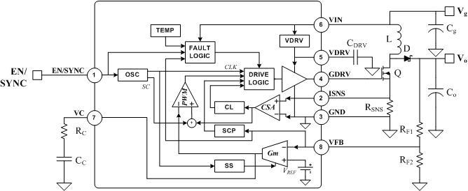 NCV8871 非同步升压控制器 汽车级