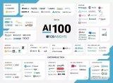 """2019报告:100家""""最有前景""""的AI创业公司,中国公司就有6家"""