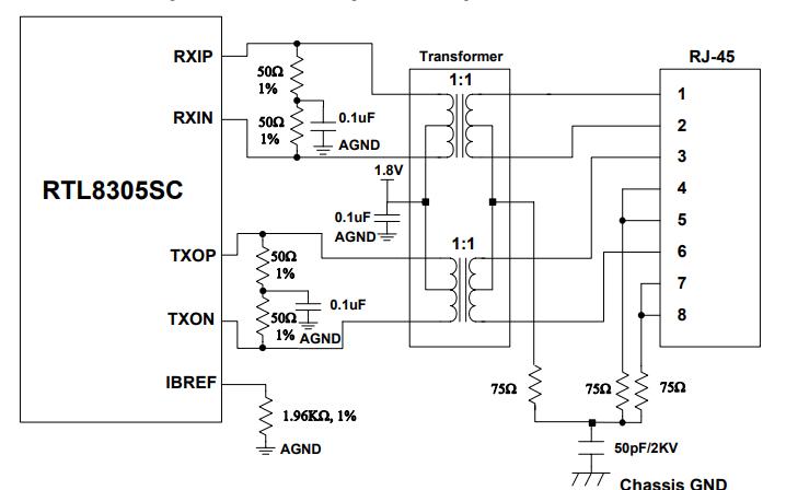 RTL8305SC以太网交换机控制器的数据手册免费下载