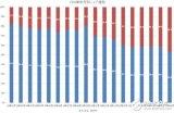 AMD日本销量占比达到68.6% 创历史最高记录