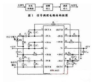 干涉型光纤传感器的信号调理电路设计